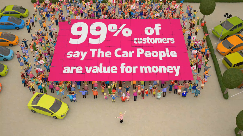 """Frame from 'Value' animation, showing sign held up by customers that reads """"99% of customers say the car people are value for money"""""""
